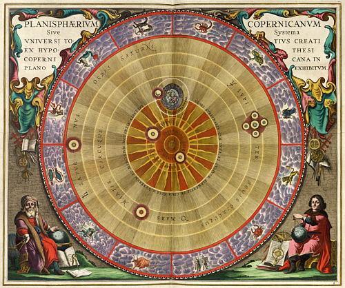 Teoría heliocentrica de Copernico