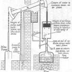 Inventor de la maquina de vapor
