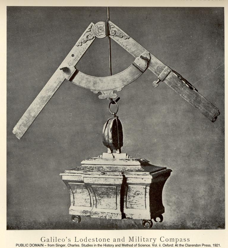 Compas de Galileo construido por Marco Antonio Mazzoleni